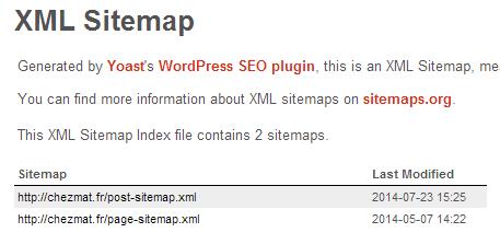 Sitemap6